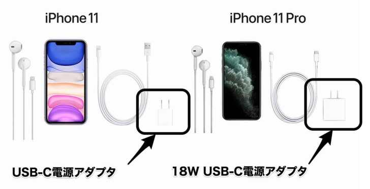 iPhone11-iPhone11-Pro-Adapter-Difference
