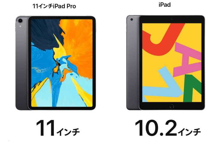 iPad-iPad-pro-display-size