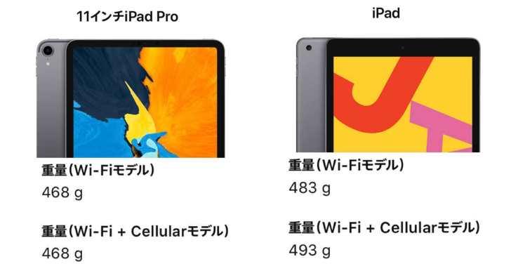 ipad-pro-size-wait