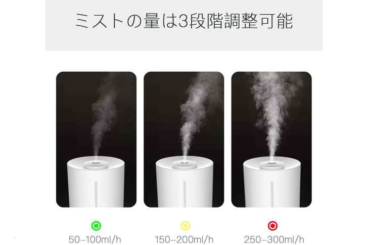 recommended-humidifier-zoea-4