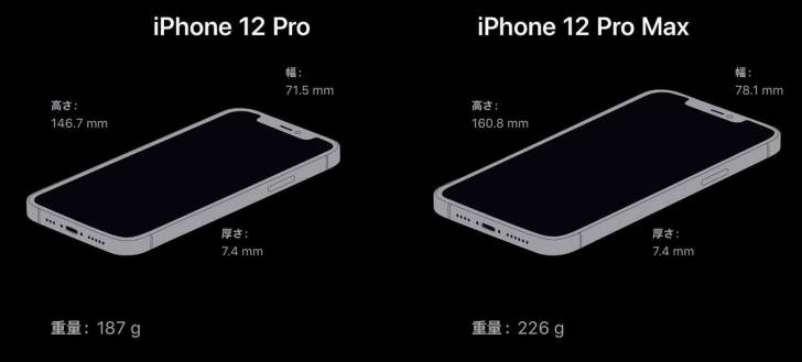 iPhone12-Pro-size