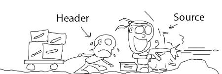 HeaderSource