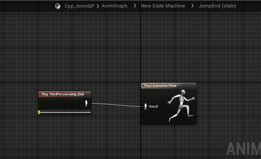 Handling animations in c orfeas eleftheriou save and compile your animation blueprint malvernweather Images