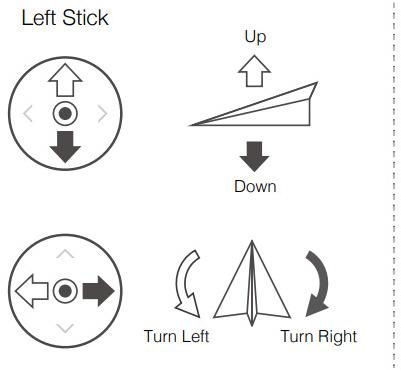 Mavic Air. Quick Start Guide.