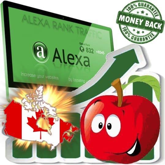 Buy Alexa Rank Traffic (Canada)