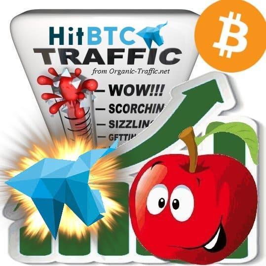 Buy HitBTC.com Traffic Visitors