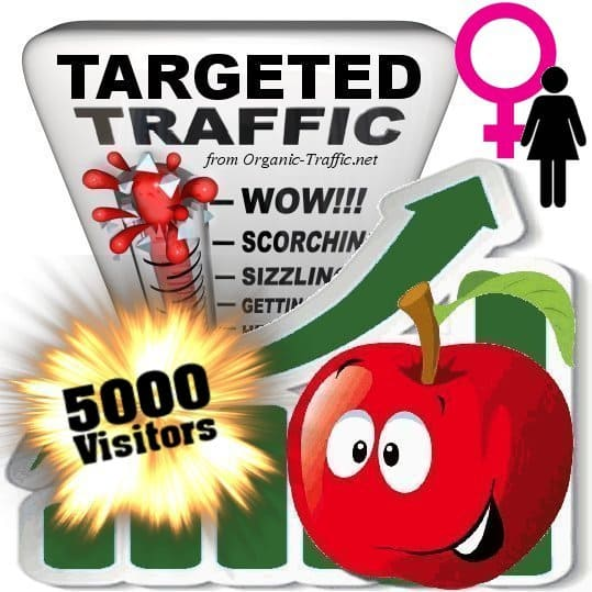 buy 5000 gender targeted traffic visitors (female)