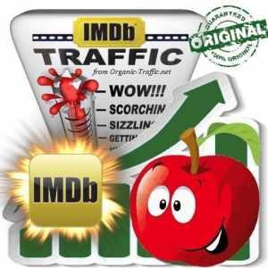 Buy IMDb.com Referral Web Traffic