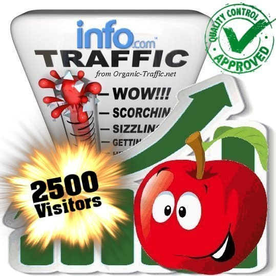 buy 2500 info.com search traffic visitors