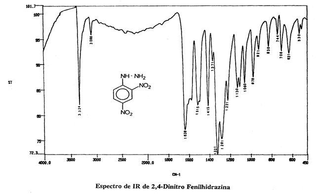 IR2,4dinitrofenilhidrazina