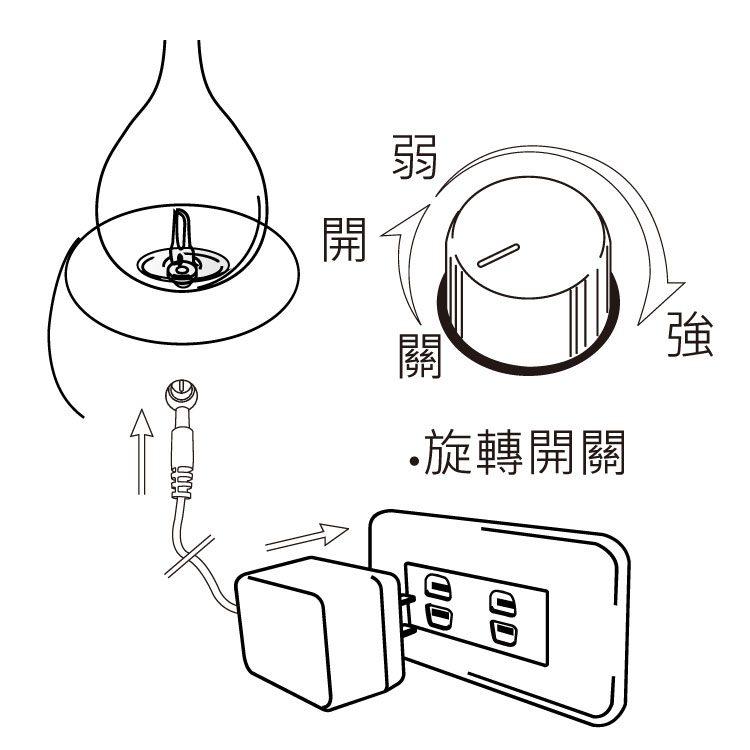 擴香儀使用步驟3