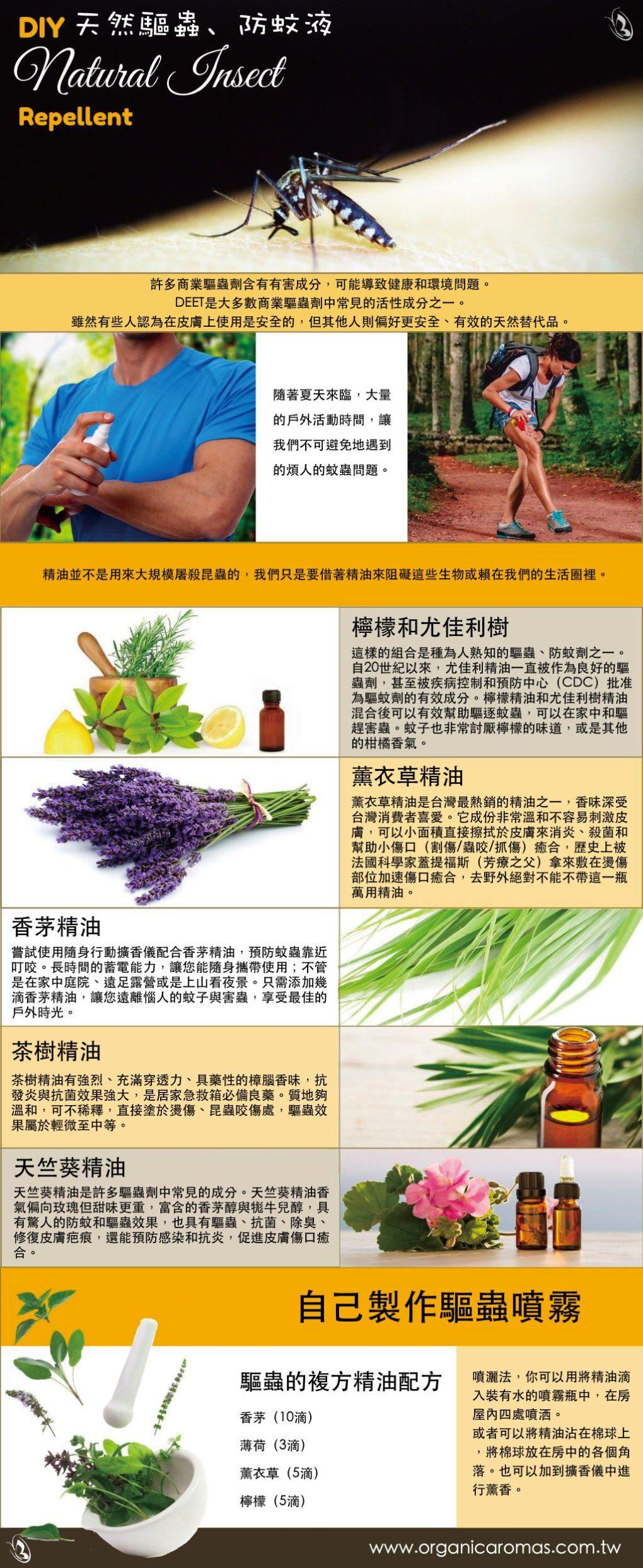 DIY天然驅蟲、防蚊液