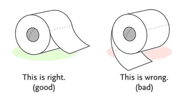 The right way to hang toilet paper is with the roll dispensing to the top. The wrong way is with the roll dispensing to the bottom.