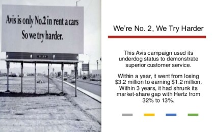 Image of old vintage Avis Unique Selling Proposition that really helped grow their business.