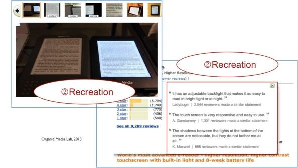 '재창조(recreation)'형 매개는 이미 생산된 콘텐츠에 적극적 방식으로 가치를 더하는 역할을 한다. 아마존의 사용자 리뷰는 대표적인 재창조 매개의 사례이다.