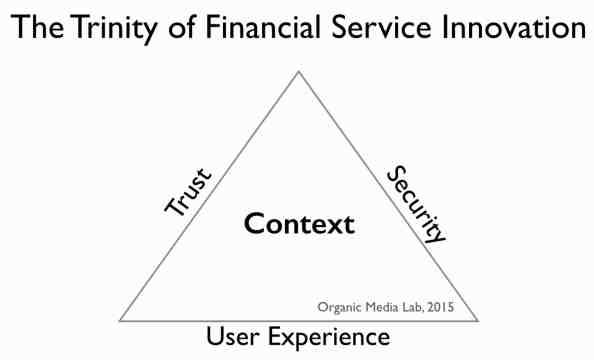 핀테크가 해결해야 할 과제는 신뢰, 보안, 사용자 경험이다. 이를 통해 금융 전반의 거래 '컨텍스트'의 혁신을 가져오는 것이다.