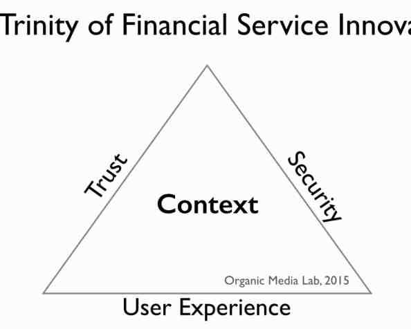 핀테크가 해결해야 할 3가지 과제: 신뢰, 보안, 사용자 경험 (Trust, Security & UX in Financial Service Innovation)