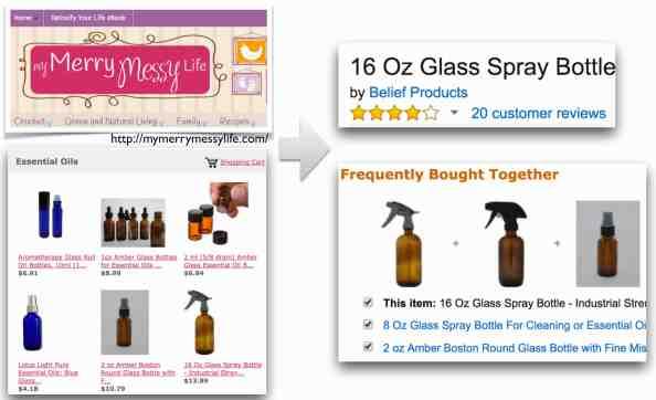 제품을 구매할 수 있는 컨텍스트는 반드시 사업자가 만들어 놓은 판매공간에 머물 필요가 없다. 왼쪽 이미지 출처: http://mymerrymessylife.com/