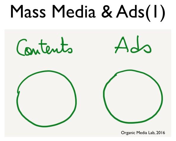 전통적 미디어에서 콘텐츠와 광고는 분리된 것이었다.