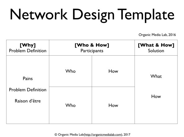 Network-Design-Template-OrganicMediaLab
