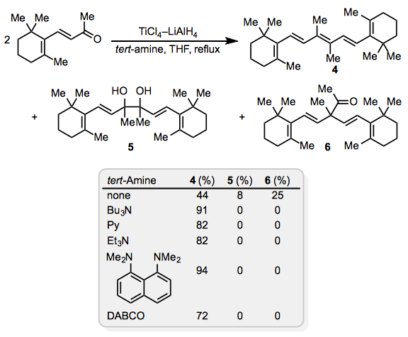 McMurry Coupling Organic Reactions Wiki