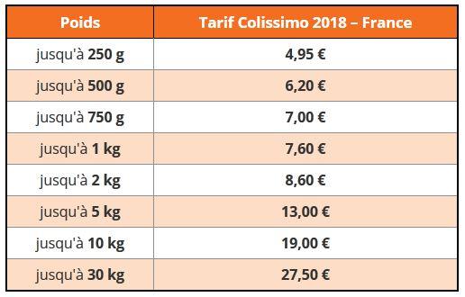 tarifs-postaux-2018