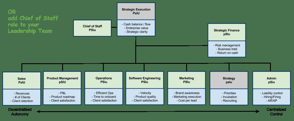 Blog Organizational Physics By Lex Sisney Systems