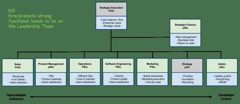 Articles  Organizational Physics by Lex Sisney