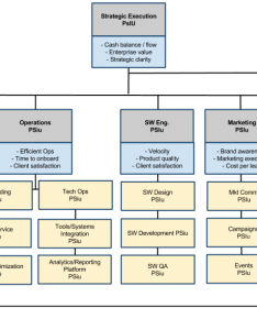 Intel org chart organizational design the difference between also frodo fullring rh