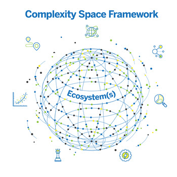 Making Complexity Work in Organizations