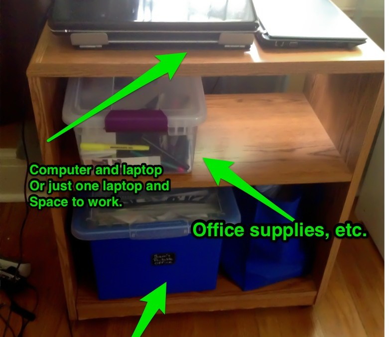 How To Set Up A Mobile Home Office