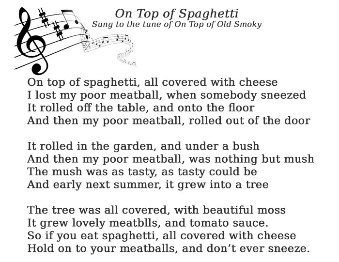 Lyrics to On Top of Spaghetti