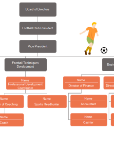also sample of an organizational chart world gtafo rh