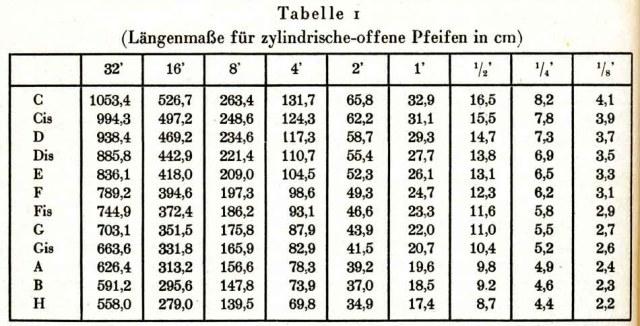 tabelle011.jpg