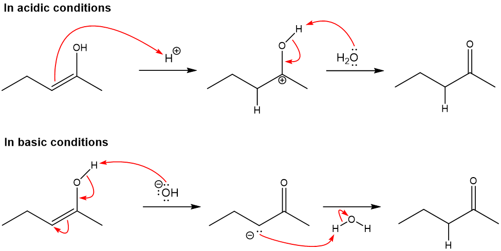 Reactions of Alkynes Practice Problems • Orgo Made Simple