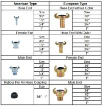 Air Hose Coupling-air hose fittings-stainless steel coupling