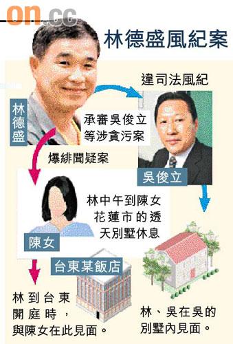 臺法官受查 「政風狗仔隊」踢爆偷情 - 東方日報