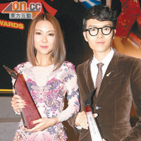 薛凱琪恨與方大同「同居」 - 東方日報