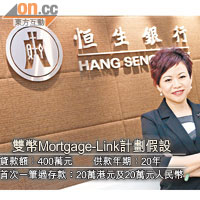 Smart Money:存款掛鈎按揭 省時慳息 - 東方日報
