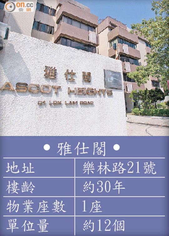 豪宅Guide:樂林路清靜好住 - 東方日報