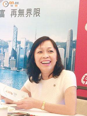 人幣投資者9成買升 - 東方日報
