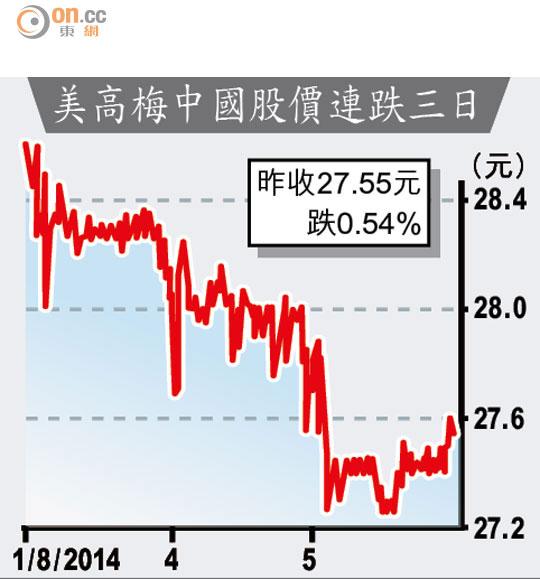 美高梅中國EBITDA季挫12% - 東方日報