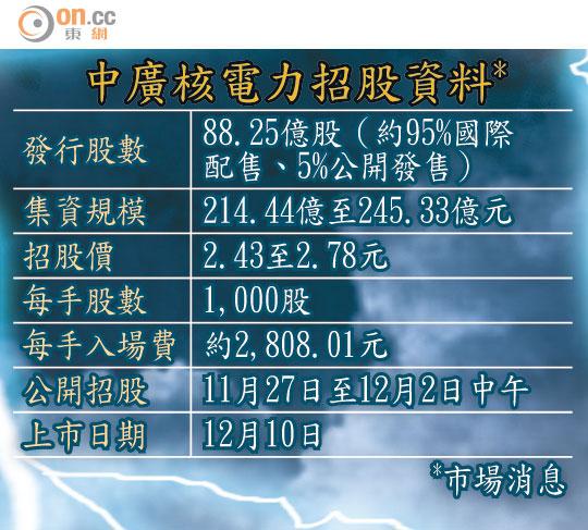 18大戶撐中廣核電 - 東方日報