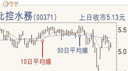 對沖國度:股市常有不合理狀況 - 東方日報