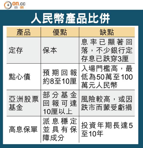 特稿:匯改十周年 細選產品迎人幣波動 - 東方日報