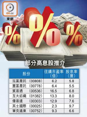 投資動向:嚴選高息股增值 - 東方日報