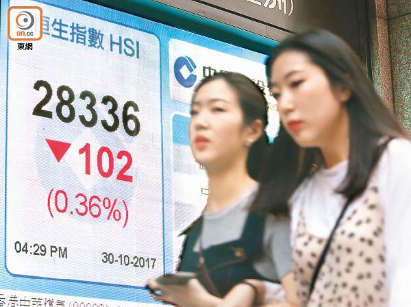 港股倒插百點 盈富沽空率飆至70% - 東方日報