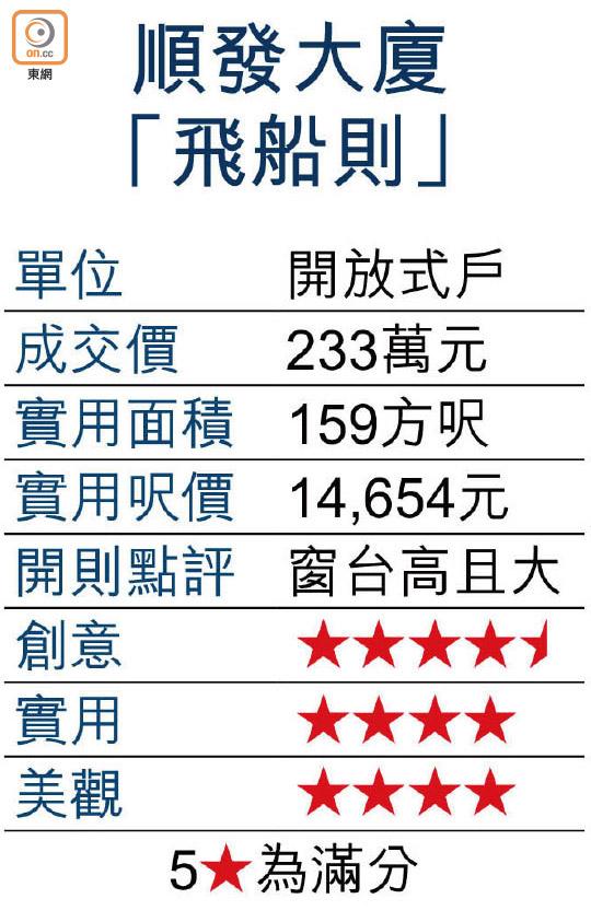 置熱話題:經典蚊型盤 奇則大檢閱 - 東方日報