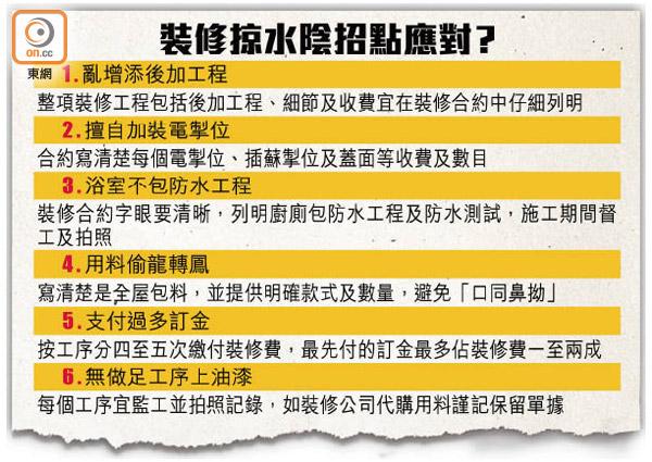 置熱話題:裝修6大陷阱 業主要留神 - 東方日報