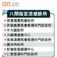 流感診所大混亂玩殘病人 - 東方日報